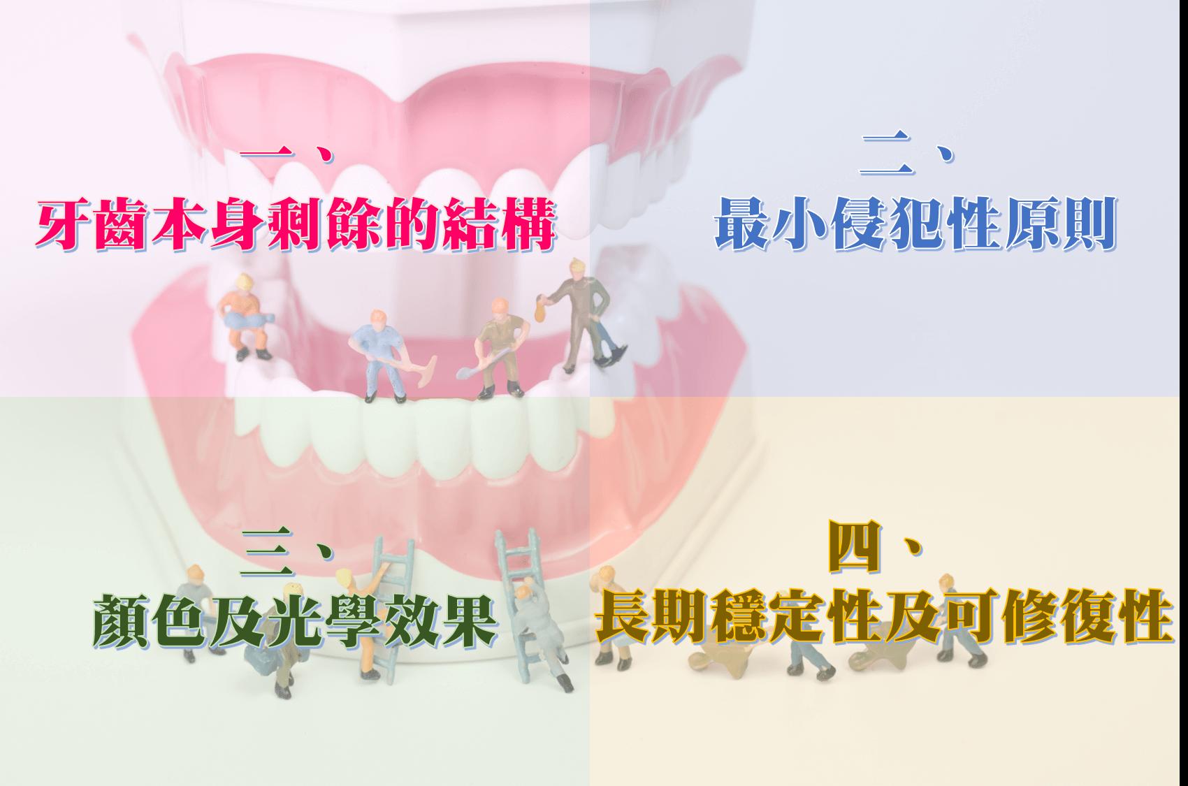 牙齒本身剩餘的結構、最小侵犯性原則、顏色及光學效果、長期穩定性及可修復性