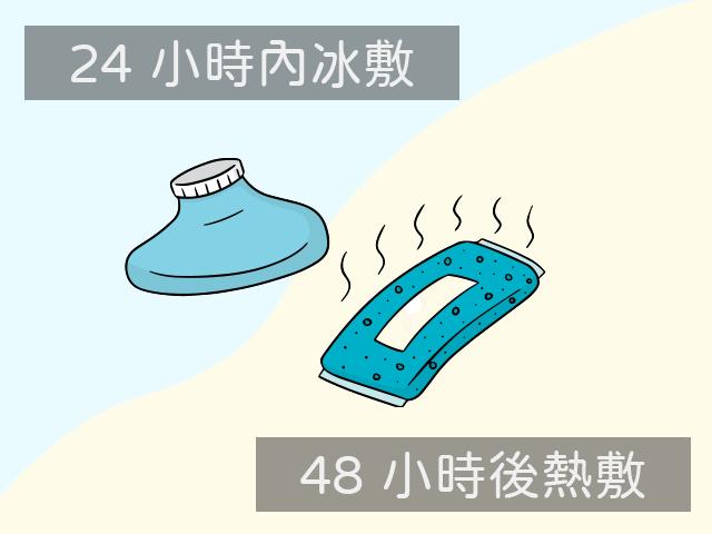 圓圓的冷敷袋和熱敷袋