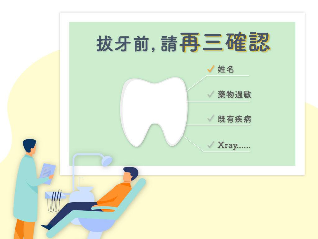 牙醫師跟躺在診療椅上的病患確認身份資訊